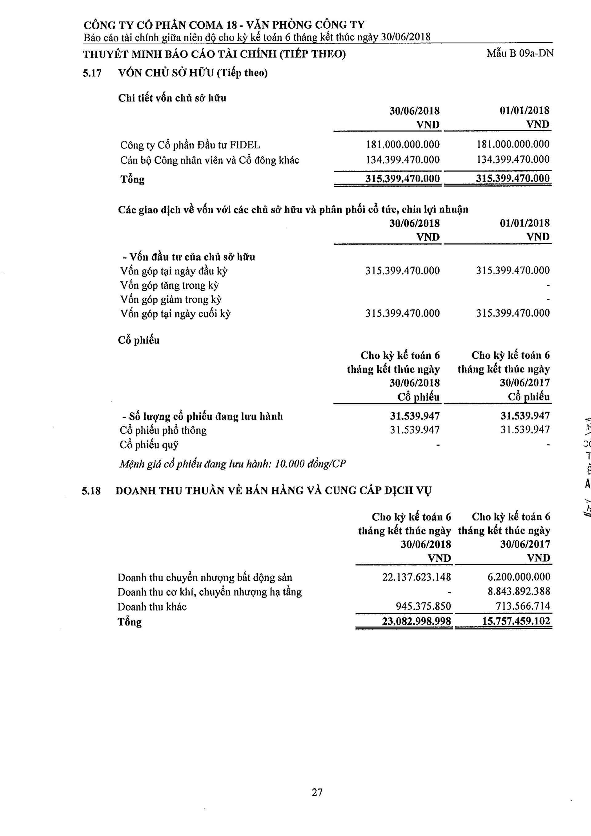 Báo cáo Tài chính COMA 2-28